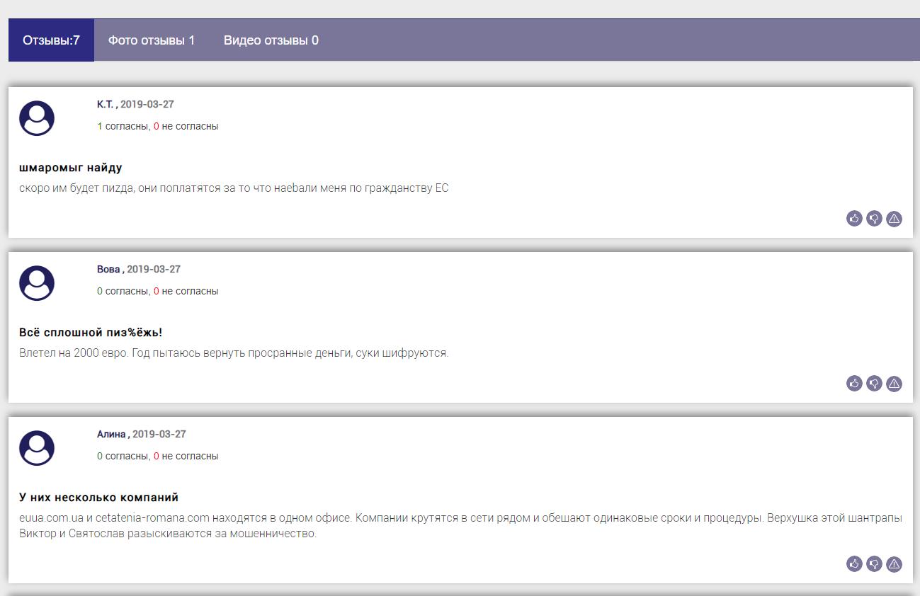 Отзывы о euua.com.ua на bizlst.com